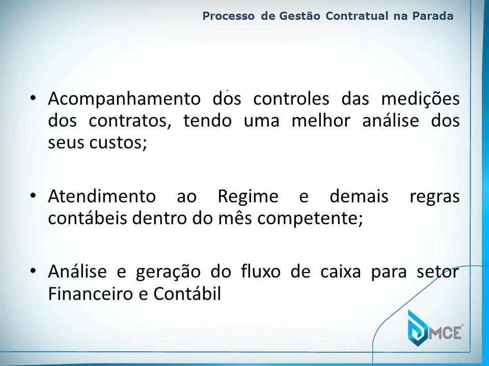 Processo de Gestão Contratual na Parada. • Acompanhamento dos controles das medições dos contratos, tendo uma melhor análise dos seus custos; • Atendi