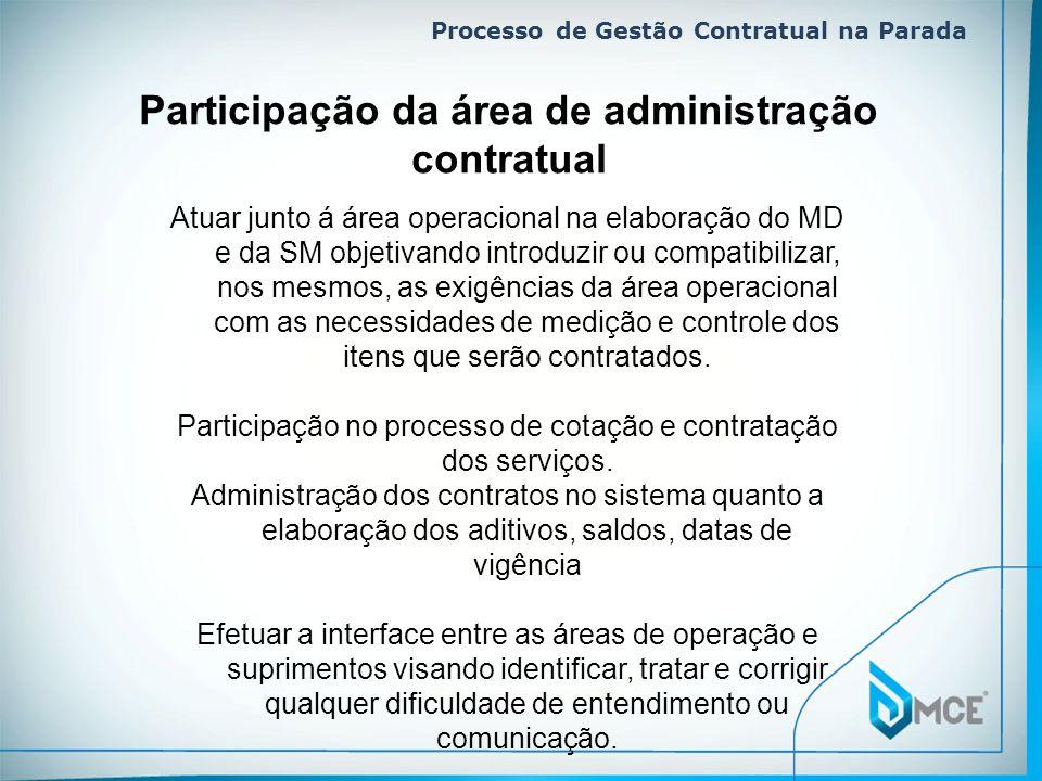Processo de Gestão Contratual na Parada Atuar junto á área operacional na elaboração do MD e da SM objetivando introduzir ou compatibilizar, nos mesmo