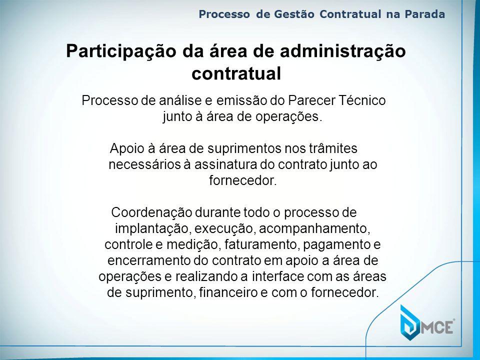 Processo de Gestão Contratual na Parada.