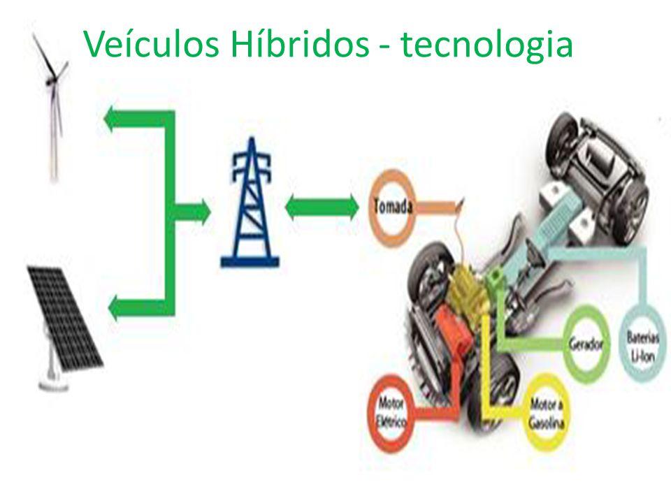 Veículos Híbridos - tecnologia