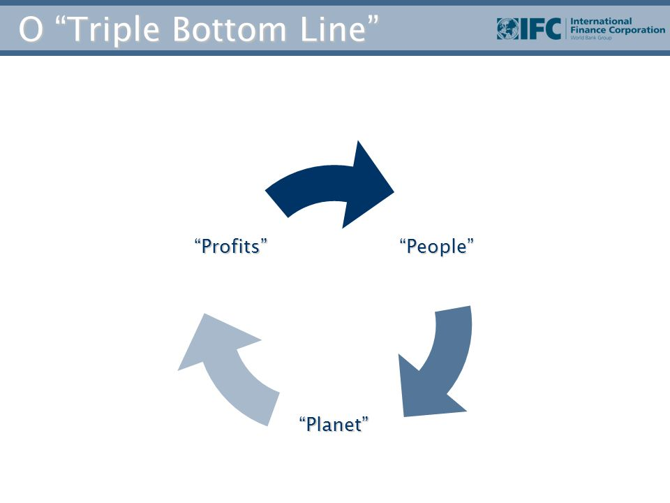 """Profits""""People"" ""Planet"" O ""Triple Bottom Line"""