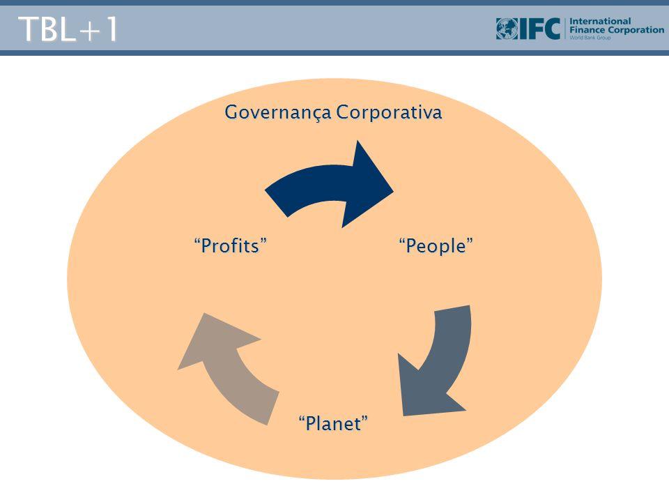 TBL+1 Profits People Planet Governança Corporativa