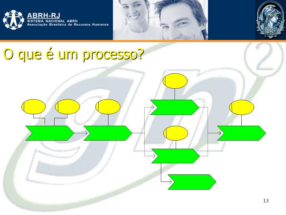 12 A CICLO DE GERENCIAMENTO (Ciclo para Melhorar) C P D Conduzir a Execução do Plano Verificar o atingimento da meta Padronizar e Treinar no sucesso 3