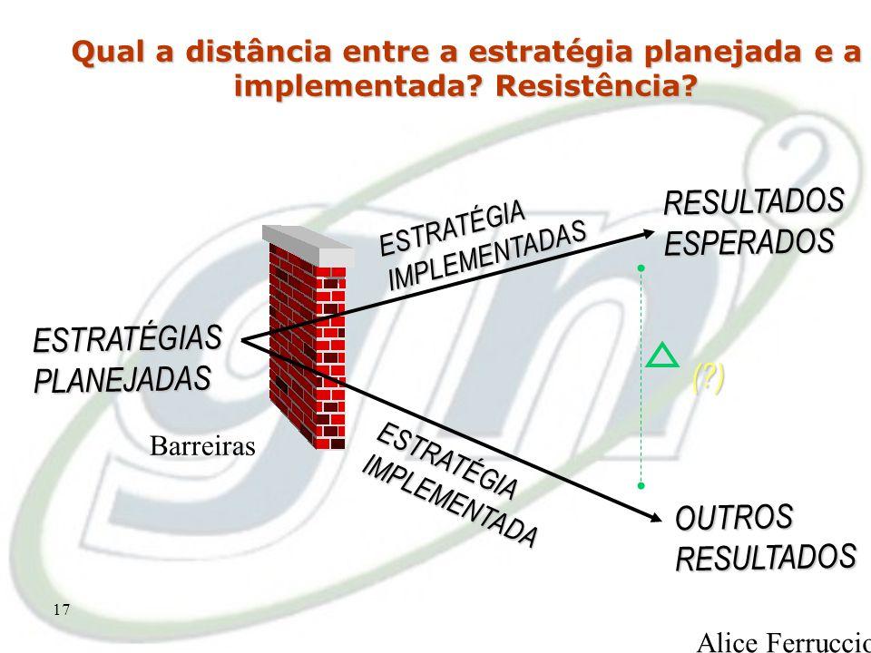 16 Plano Estratégico estratégia ONDEESTAMOS? ONDEQUEREMOSCHEGAR? PRESENTE FUTURO A Essência da Estratégia Como a Área de Gestão de Pessoas participa d