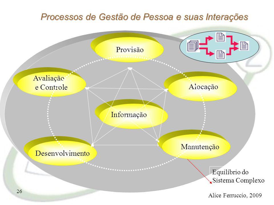 Análise Estratégia x Cenários Abordagens INTERNA EXTERNAEXTERNA Predominância de Ameaças Predominância de Oportunidades Estratégia de Manutenção (cená