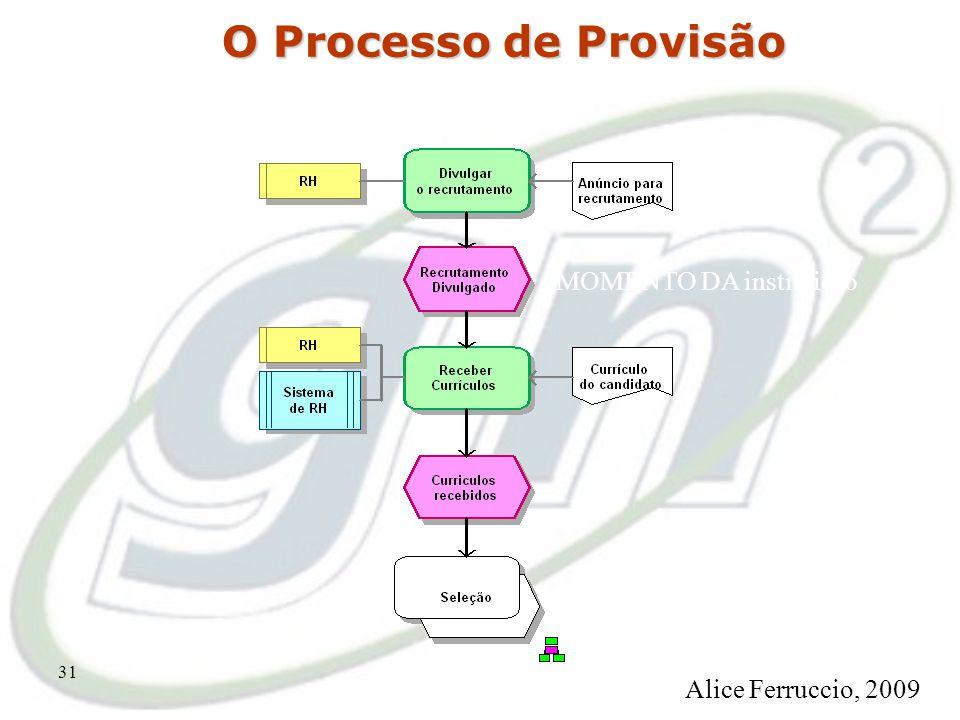 30 O Processo de Provisão Estratégia da instituição Estratégia Da Área de Gestão de Pessoas MOMENTO DA instituição Alice Ferruccio, 2009