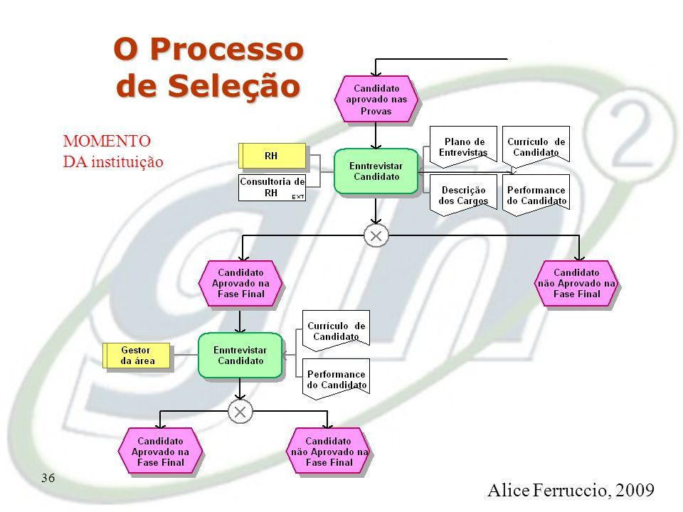 35 O Processo de Seleção MOMENTO DA instituição Alice Ferruccio, 2009