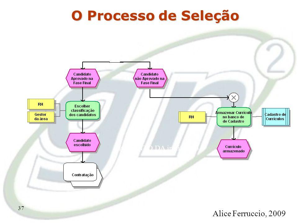 36 O Processo de Seleção MOMENTO DA instituição Alice Ferruccio, 2009