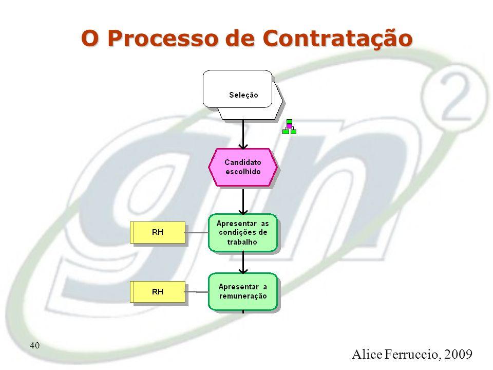 39 O Processo de Contratação Alice Ferruccio, 2009