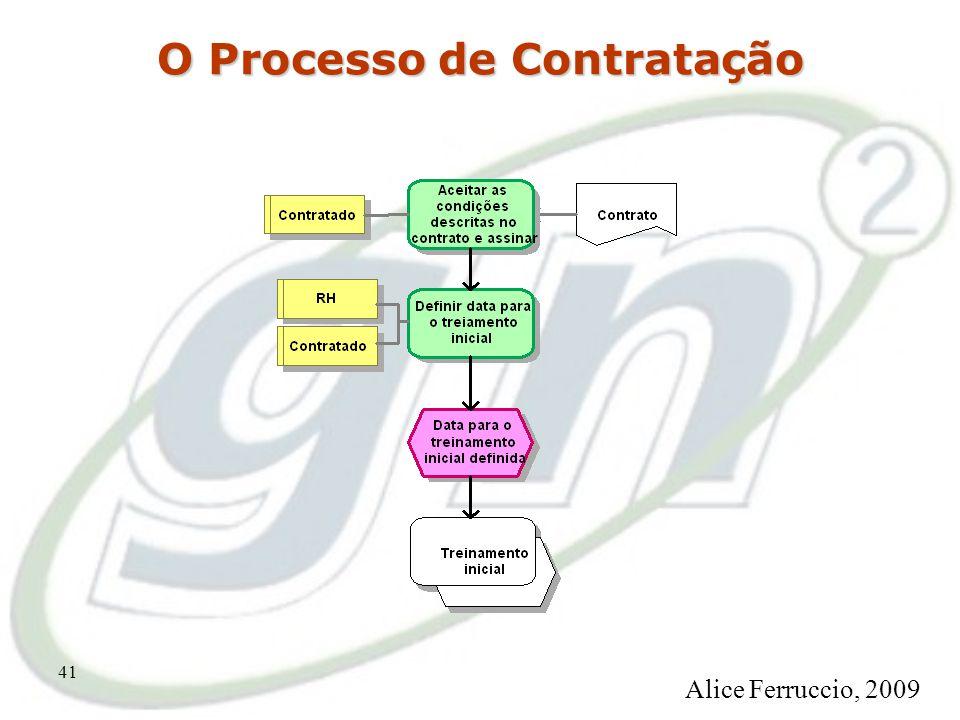 40 O Processo de Contratação Alice Ferruccio, 2009