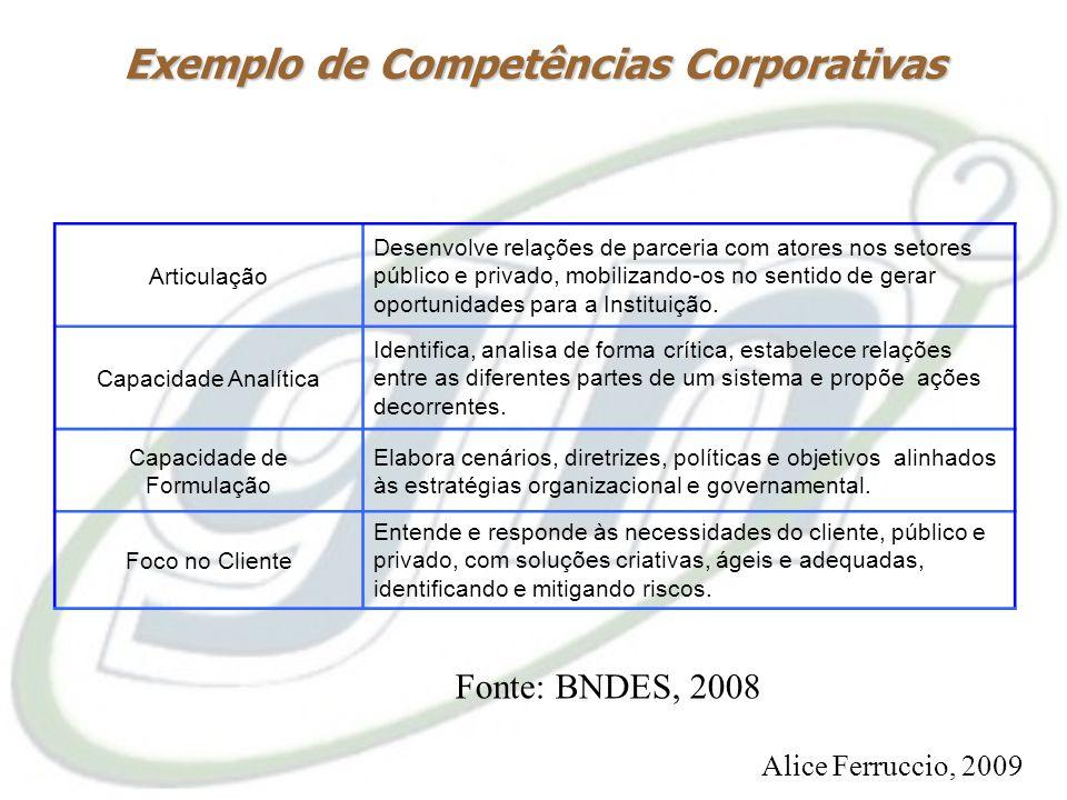 Tipos de Competência • Competências Corporativas • Competências Comportamentais • Competências Técnicas • Onde pesquisar as competências? • Missão (M)