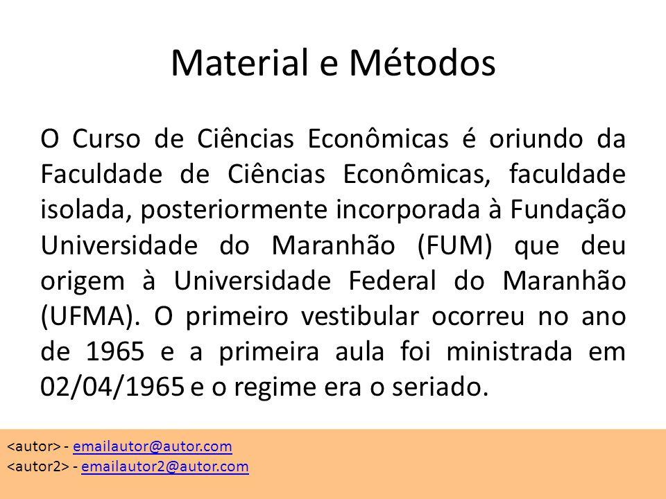 Material e Métodos O Curso de Ciências Econômicas é oriundo da Faculdade de Ciências Econômicas, faculdade isolada, posteriormente incorporada à Fundação Universidade do Maranhão (FUM) que deu origem à Universidade Federal do Maranhão (UFMA).