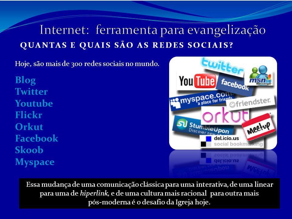 QUANTAS E QUAIS SÃO AS REDES SOCIAIS? Hoje, são mais de 300 redes sociais no mundo. Blog Twitter Youtube Flickr Orkut Facebook Skoob Myspace Essa muda
