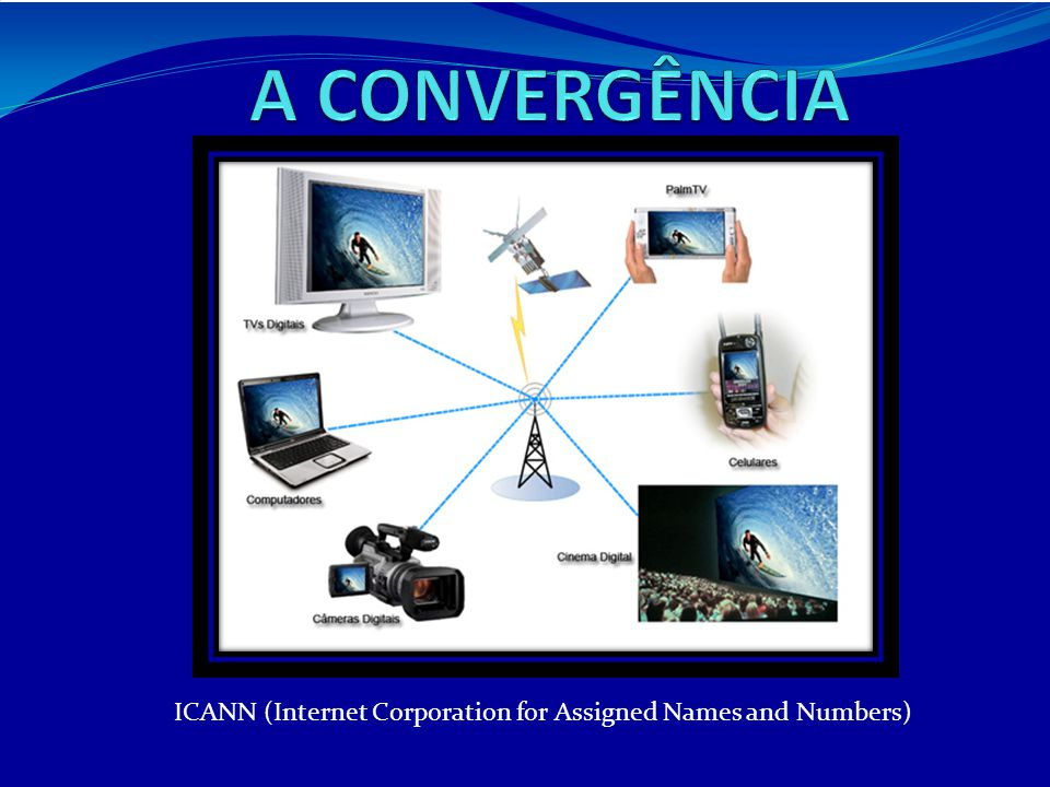 ICANN (Internet Corporation for Assigned Names and Numbers)