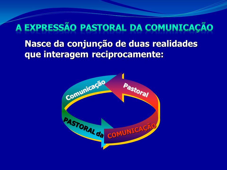 Nasce da conjunção de duas realidades que interagem reciprocamente: Comunicação Pastoral PASTORAL da COMUNICAÇÃO