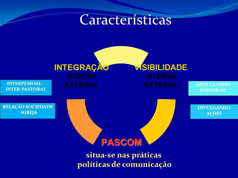 Características VISIBILIDADE INTERNA EXTERNA PASCOM INTEGRAÇÃO INTERNA EXTERNA ARTICULANDO PASTORAIS DIVULGANDO AÇÕES INTERPESSOAL – INTER-PASTORAL RE