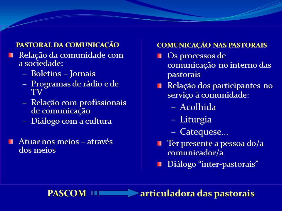 PASTORAL DA COMUNICAÇÃO Relação da comunidade com a sociedade: –Boletins – Jornais –Programas de rádio e de TV –Relação com profissionais de comunicaç