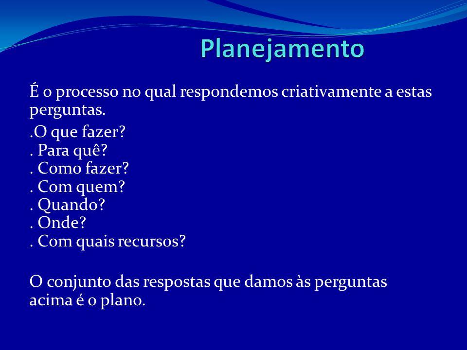 É o processo no qual respondemos criativamente a estas perguntas..O que fazer?. Para quê?. Como fazer?. Com quem?. Quando?. Onde?. Com quais recursos?