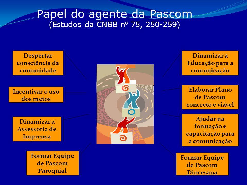 Papel do agente da Pascom (Estudos da CNBB n º 75, 250-259) Incentivar o uso dos meios Despertar consciência da comunidade Dinamizar a Assessoria de I