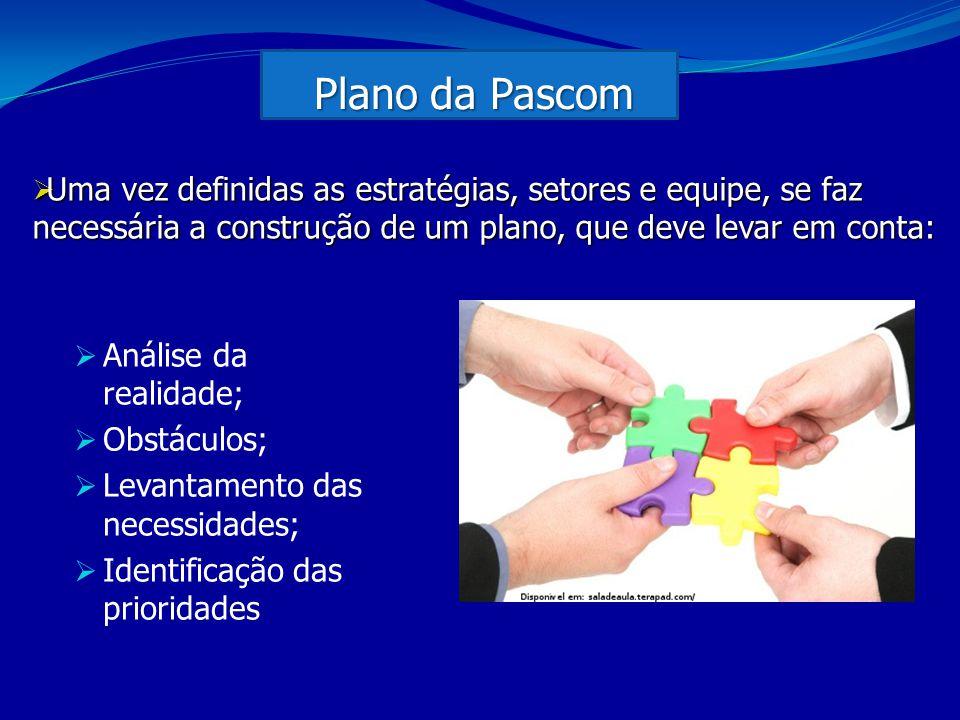 Plano da Pascom  Análise da realidade;  Obstáculos;  Levantamento das necessidades;  Identificação das prioridades  Uma vez definidas as estratég