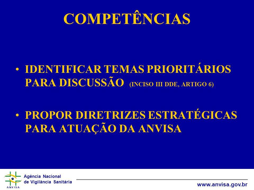 Agência Nacional de Vigilância Sanitária www.anvisa.gov.br COMPETÊNCIAS •IDENTIFICAR TEMAS PRIORITÁRIOS PARA DISCUSSÃO (INCISO III DDE, ARTIGO 6) •PROPOR DIRETRIZES ESTRATÉGICAS PARA ATUAÇÃO DA ANVISA