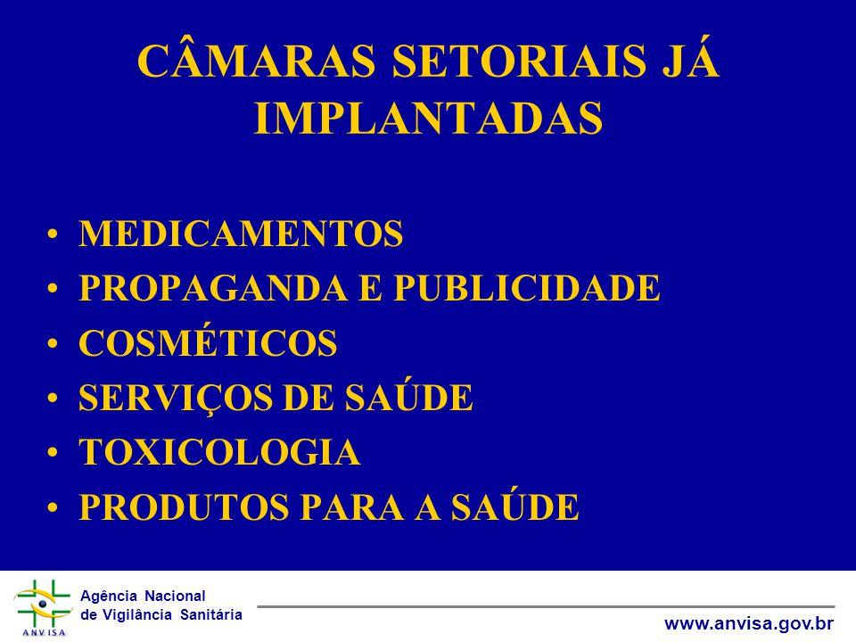 Agência Nacional de Vigilância Sanitária www.anvisa.gov.br CÂMARAS SETORIAIS JÁ IMPLANTADAS •MEDICAMENTOS •PROPAGANDA E PUBLICIDADE •COSMÉTICOS •SERVIÇOS DE SAÚDE •TOXICOLOGIA •PRODUTOS PARA A SAÚDE