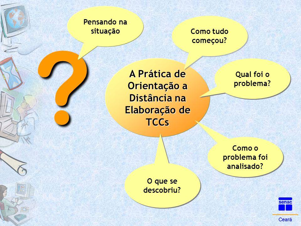 A Prática de Orientação a Distância na Elaboração de TCCs Como tudo começou? Qual foi o problema? Como o problema foi analisado? O que se descobriu? ?