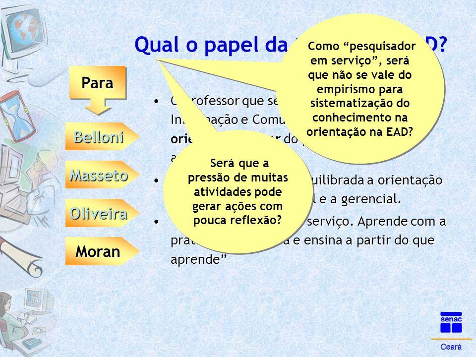 Qual o papel da tutoria na EAD? ParaPara Belloni Moran Masseto Oliveira •O professor que se utiliza das Tecnologias de Informação e Comunicação (TICs)