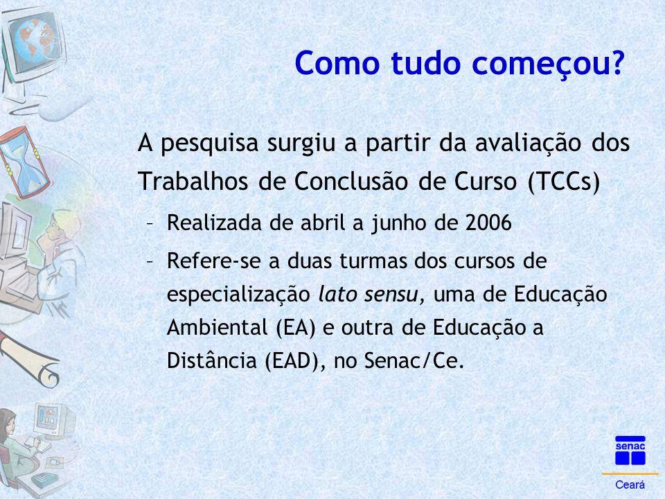 A pesquisa surgiu a partir da avaliação dos Trabalhos de Conclusão de Curso (TCCs) –Realizada de abril a junho de 2006 –Refere-se a duas turmas dos cu