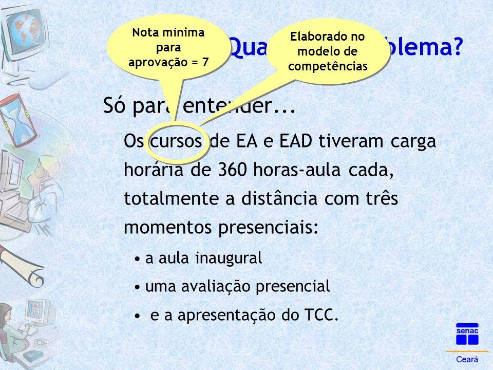 Só para entender... Os cursos de EA e EAD tiveram carga horária de 360 horas-aula cada, totalmente a distância com três momentos presenciais: •a aula