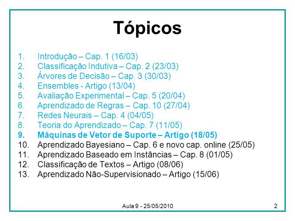 Aula 9 - 25/05/2010 Tópicos 1.Introdução – Cap. 1 (16/03) 2.Classificação Indutiva – Cap. 2 (23/03) 3.Árvores de Decisão – Cap. 3 (30/03) 4.Ensembles