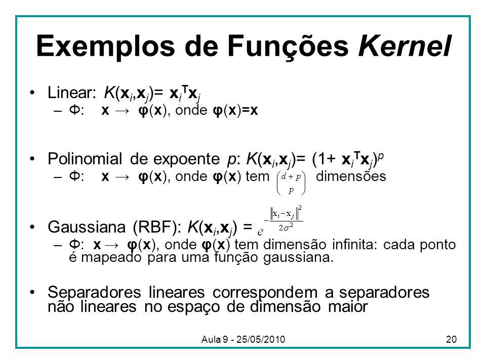 Exemplos de Funções Kernel •Linear: K(x i,x j )= x i T x j –Φ: x → φ(x), onde φ(x)=x •Polinomial de expoente p: K(x i,x j )= (1+ x i T x j ) p –Φ: x → φ(x), onde φ(x) tem dimensões •Gaussiana (RBF): K(x i,x j ) = –Φ: x → φ(x), onde φ(x) tem dimensão infinita: cada ponto é mapeado para uma função gaussiana.