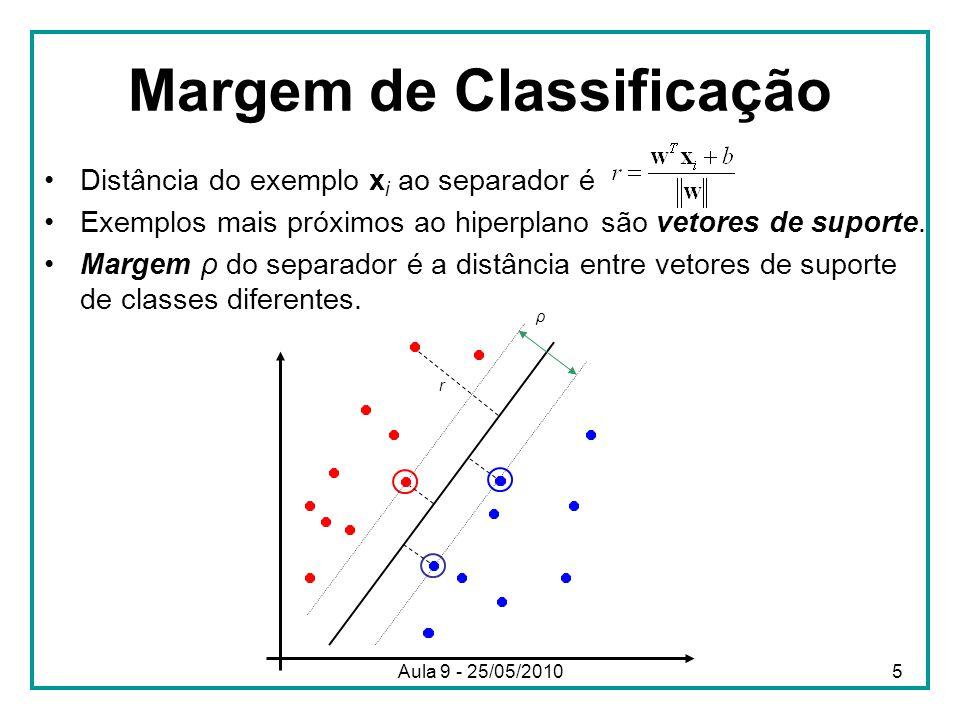 Margem de Classificação •Distância do exemplo x i ao separador é •Exemplos mais próximos ao hiperplano são vetores de suporte. •Margem ρ do separador