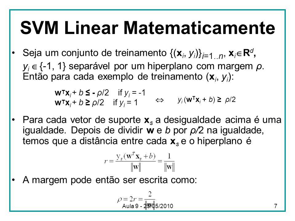 SVM Linear Matematicamente •Seja um conjunto de treinamento {(x i, y i )} i=1..n, x i  R d, y i  {-1, 1} separável por um hiperplano com margem ρ. E