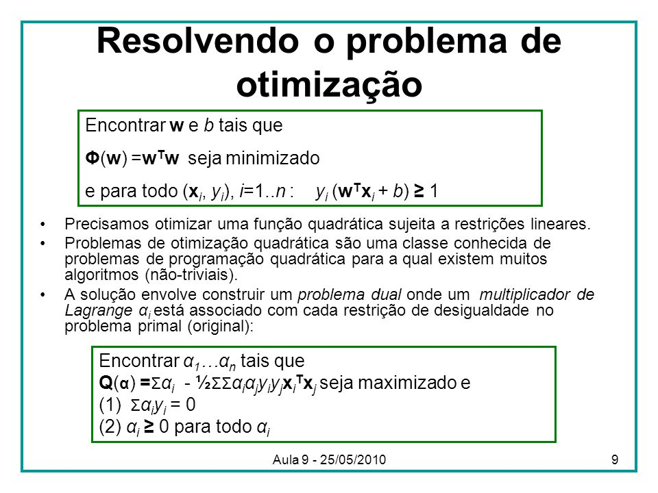 Resolvendo o problema de otimização •Precisamos otimizar uma função quadrática sujeita a restrições lineares. •Problemas de otimização quadrática são