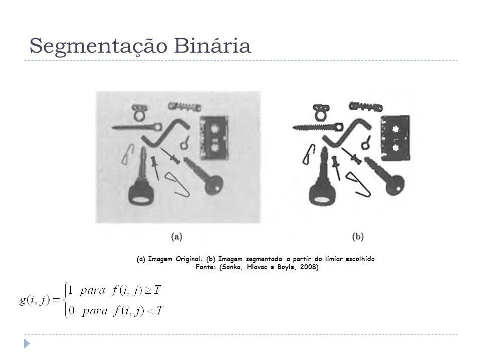 Segmentação Binária (a) Imagem Original. (b) Imagem segmentada a partir do limiar escolhido Fonte: (Sonka, Hlavac e Boyle, 2008)