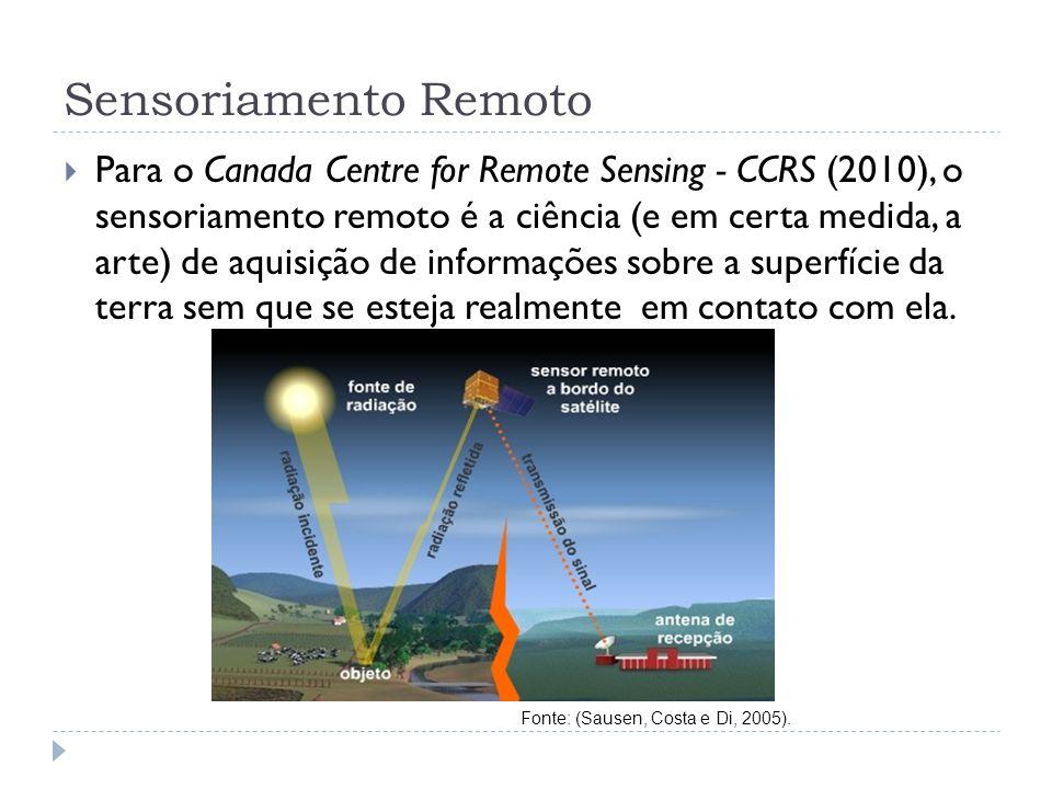 Sensoriamento Remoto  Para o Canada Centre for Remote Sensing - CCRS (2010), o sensoriamento remoto é a ciência (e em certa medida, a arte) de aquisi