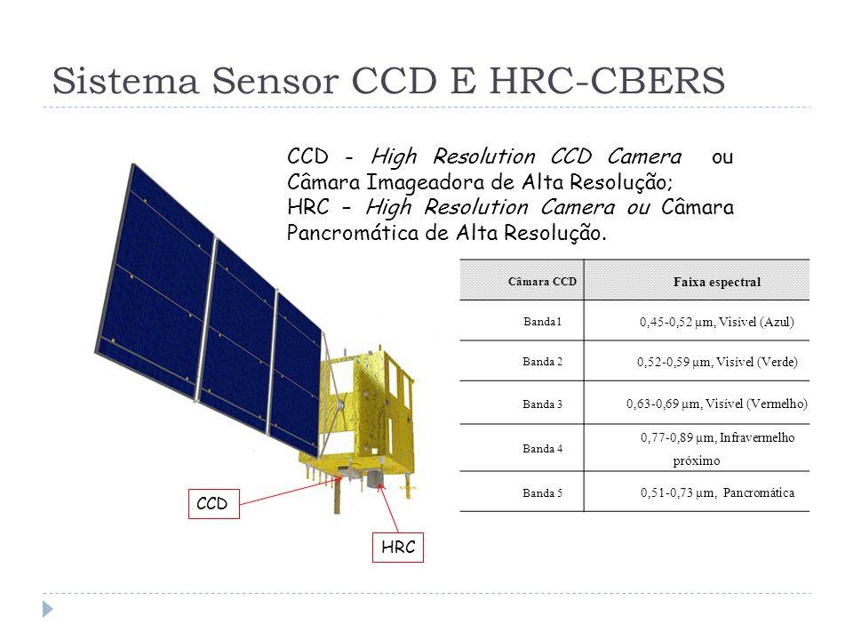 Sistema Sensor CCD E HRC-CBERS HRC CCD Câmara CCD Faixa espectral Banda1 0,45-0,52 µm, Visível (Azul) Banda 2 0,52-0,59 µm, Visível (Verde) Banda 3 0,