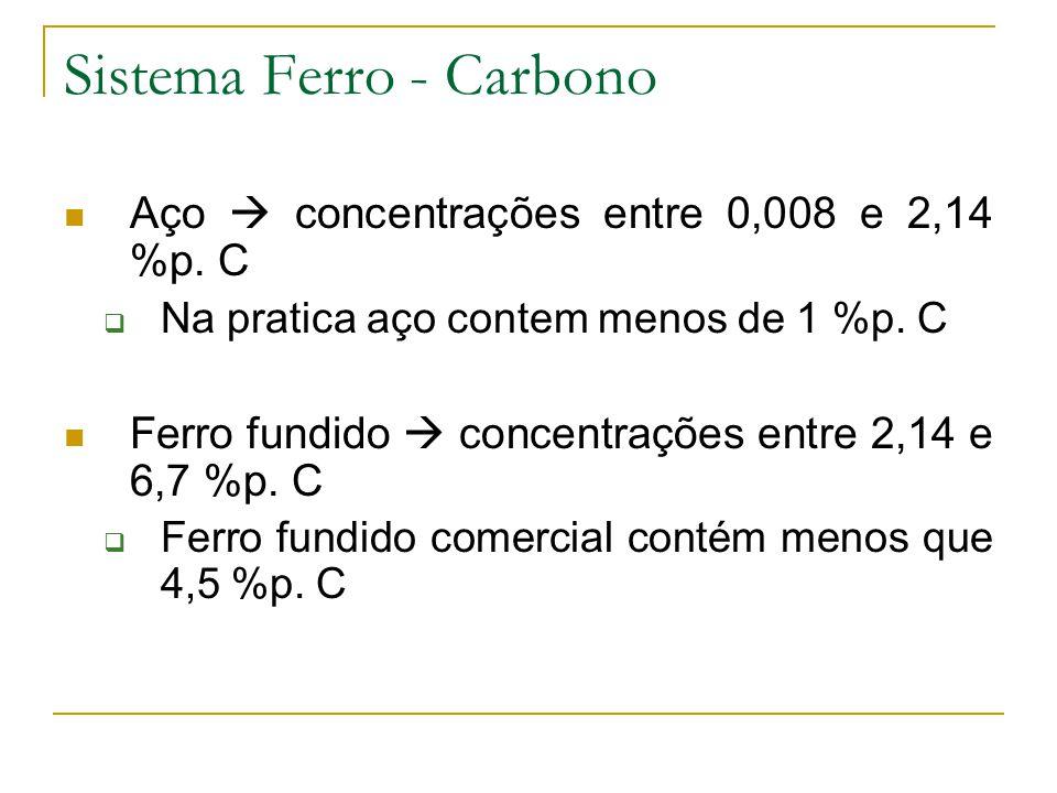 Sistema Ferro - Carbono  Aço  concentrações entre 0,008 e 2,14 %p. C  Na pratica aço contem menos de 1 %p. C  Ferro fundido  concentrações entre