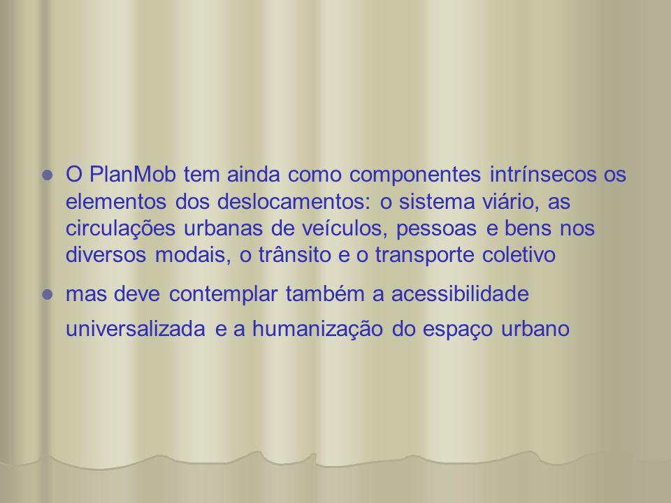   O PlanMob tem ainda como componentes intrínsecos os elementos dos deslocamentos: o sistema viário, as circulações urbanas de veículos, pessoas e b