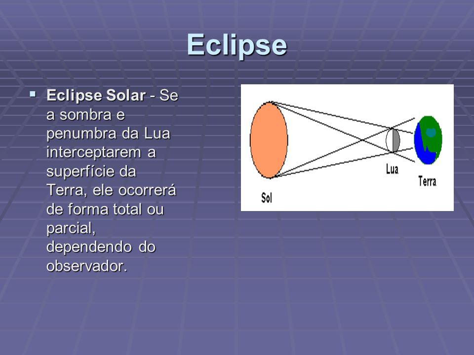 Eclipse  Eclipse Solar - Se a sombra e penumbra da Lua interceptarem a superfície da Terra, ele ocorrerá de forma total ou parcial, dependendo do obs