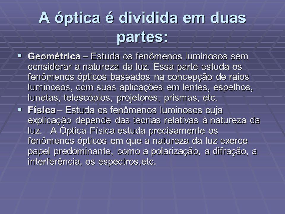 A óptica é dividida em duas partes:  Geométrica – Estuda os fenômenos luminosos sem considerar a natureza da luz. Essa parte estuda os fenômenos ópti