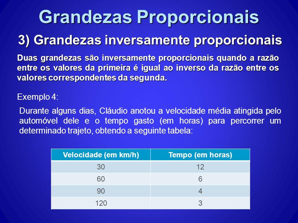 Grandezas Proporcionais 3) Grandezas inversamente proporcionais Duas grandezas são inversamente proporcionais quando a razão entre os valores da primeira é igual ao inverso da razão entre os valores correspondentes da segunda.