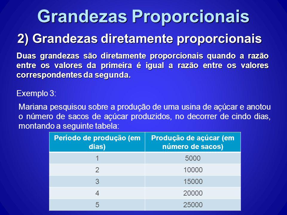 Grandezas Proporcionais 2) Grandezas diretamente proporcionais Duas grandezas são diretamente proporcionais quando a razão entre os valores da primeira é igual a razão entre os valores correspondentes da segunda.