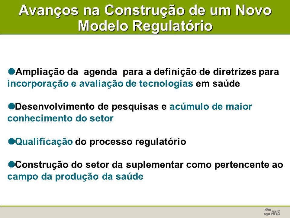Avanços na Construção de um Novo Modelo Regulatório   Ampliação da agenda para a definição de diretrizes para incorporação e avaliação de tecnologia