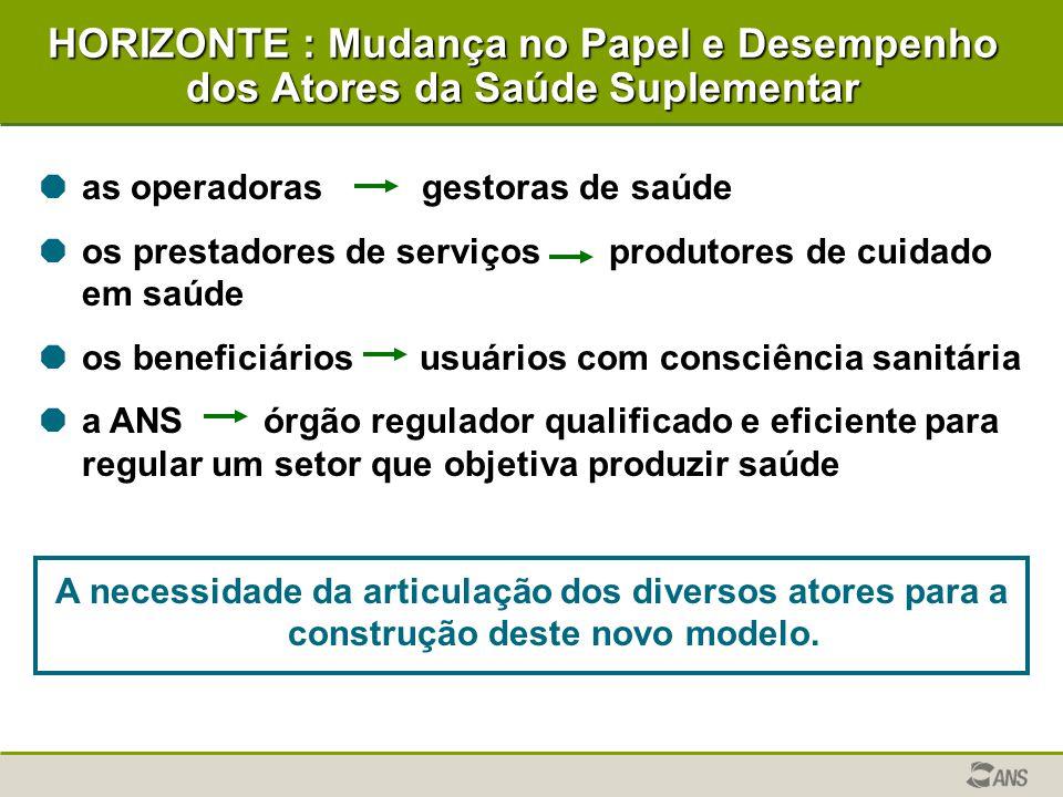 HORIZONTE : Mudança no Papel e Desempenho dos Atores da Saúde Suplementar   as operadoras gestoras de saúde   os prestadores de serviços produtore