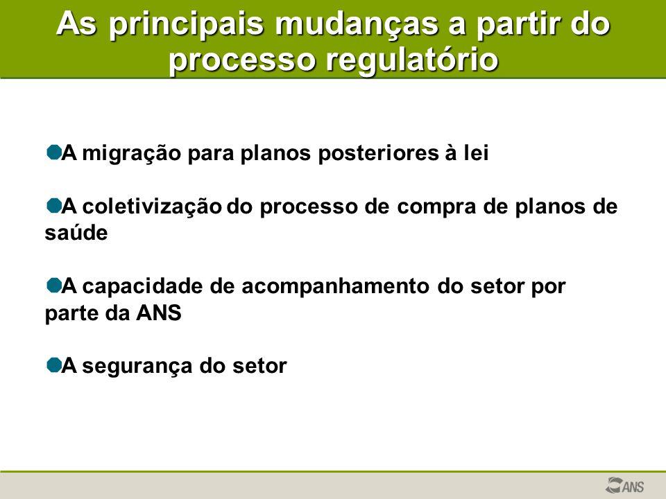 As principais mudanças a partir do processo regulatório   A migração para planos posteriores à lei   A coletivização do processo de compra de planos de saúde   A capacidade de acompanhamento do setor por parte da ANS   A segurança do setor