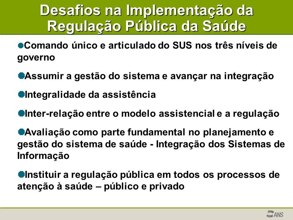 Desafios na Implementação da Regulação Pública da Saúde   Comando único e articulado do SUS nos três níveis de governo   Assumir a gestão do siste