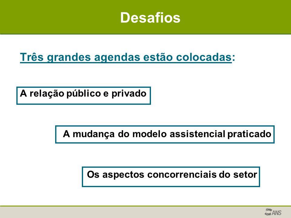 Desafios Três grandes agendas estão colocadas: A relação público e privado A mudança do modelo assistencial praticado Os aspectos concorrenciais do setor