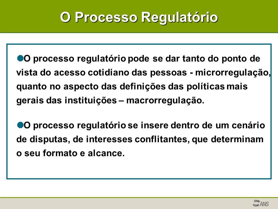 O Processo Regulatório   O processo regulatório pode se dar tanto do ponto de vista do acesso cotidiano das pessoas - microrregulação, quanto no aspecto das definições das políticas mais gerais das instituições – macrorregulação.